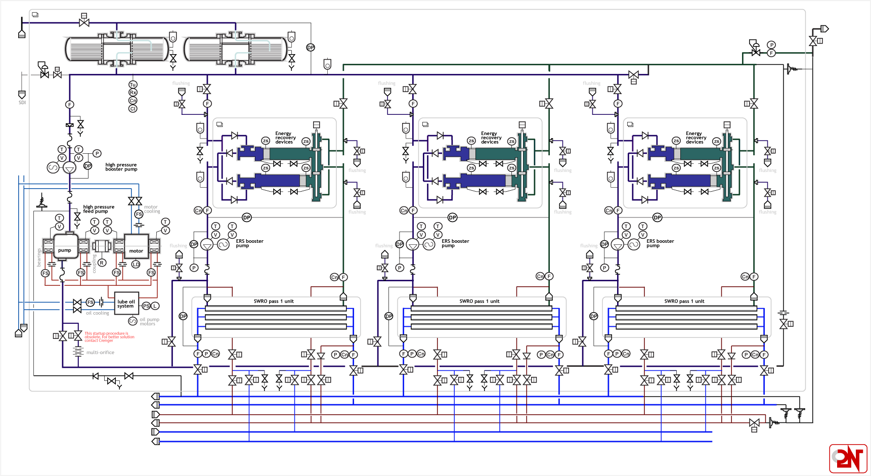 S2800 Project 250000 M3 Day Piping Layout Drawing Comparing To The Pressure Center Configuration Previous Has Much Higher Flexibility In Operation Less Expensive High By About